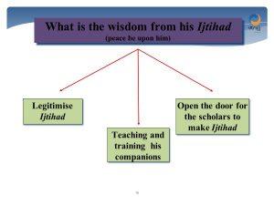 why did the Prophet make ijtihad?